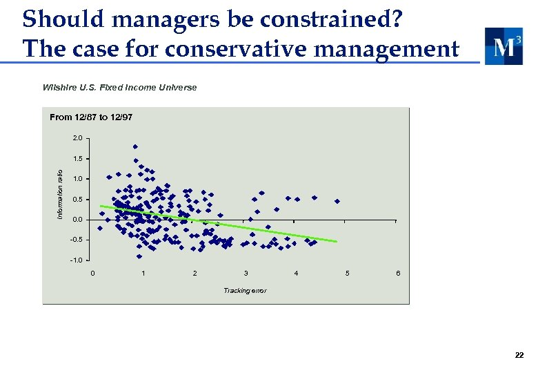 Should managers be constrained? The case for conservative management Wilshire U. S. Fixed Income