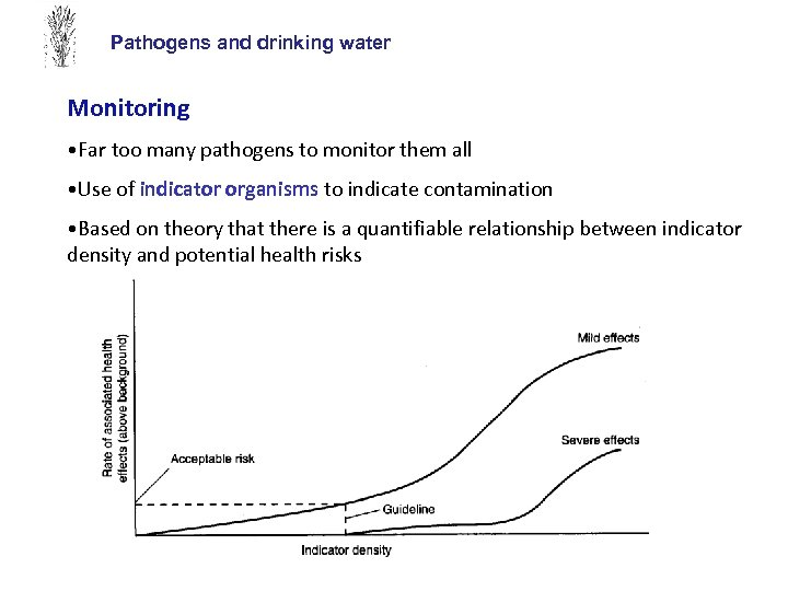 Pathogens and drinking water Monitoring • Far too many pathogens to monitor them all