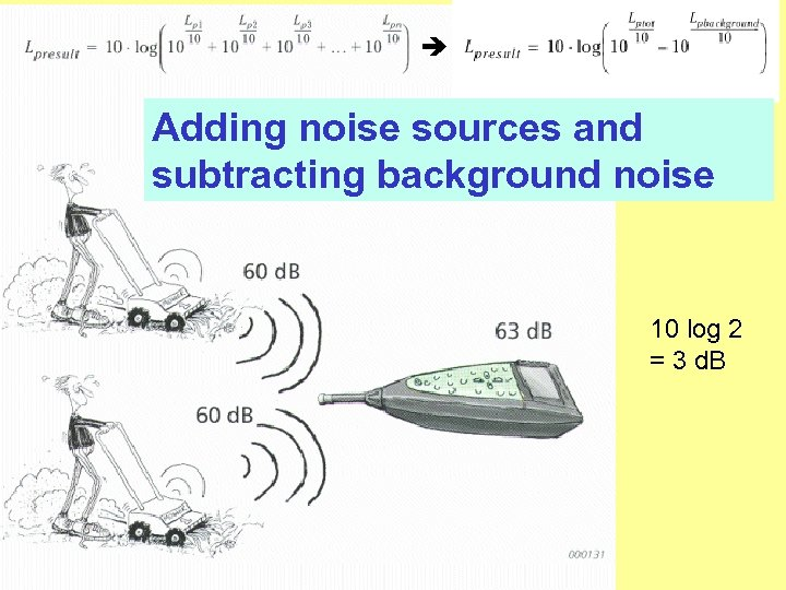 Adding noise sources and subtracting background noise 10 log 2 = 3 d.