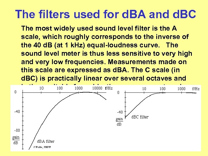 The filters used for d. BA and d. BC The most widely used sound