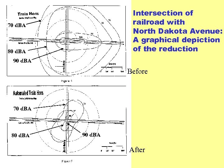 Intersection of railroad with North Dakota Avenue: A graphical depiction of the reduction 70