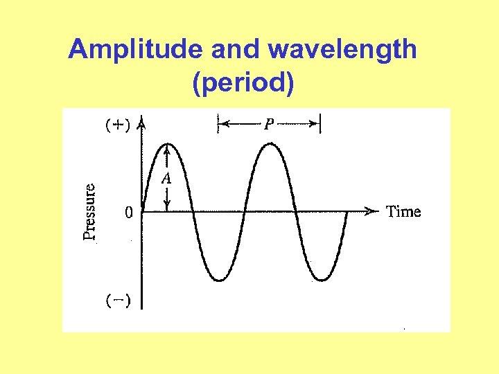 Amplitude and wavelength (period)