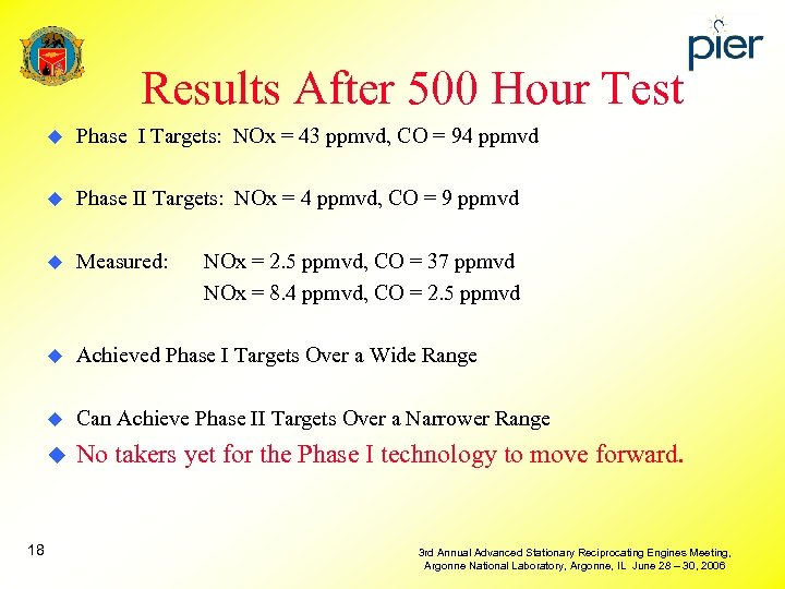 Results After 500 Hour Test u u Phase II Targets: NOx = 4 ppmvd,