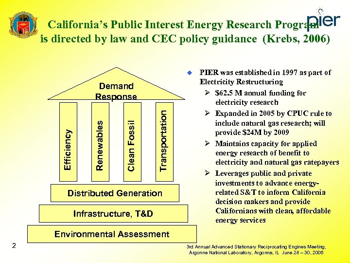 California's Public Interest Energy Research Program is directed by law and CEC policy guidance