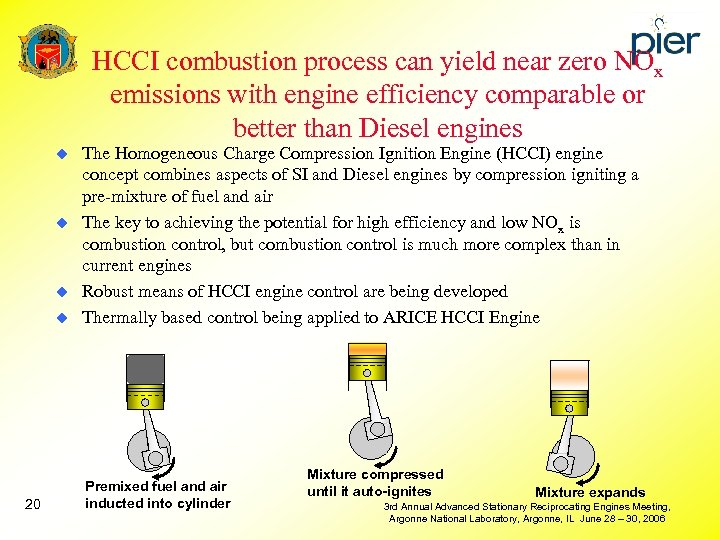 ignition control in the hcci combustion One of the most effective methods to control the combustion phasing of a homogeneous charged compression ignition (hcci) engine is injection timing injection timing affects the homogeneity of the mixture, start of combustion and heat release rate.