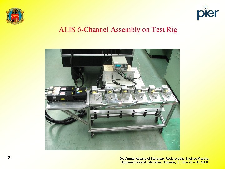 ALIS 6 -Channel Assembly on Test Rig 25 3 rd Annual Advanced Stationary Reciprocating