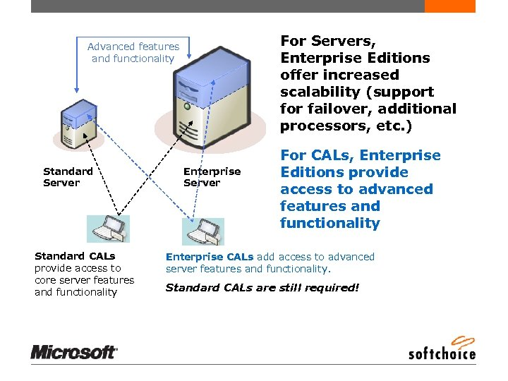 For Servers, Enterprise Editions offer increased scalability (support for failover, additional processors, etc. )
