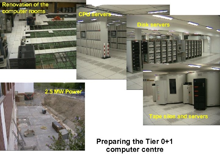 Renovation of the computer rooms CPU servers Disk servers 2. 5 MW Power Tape