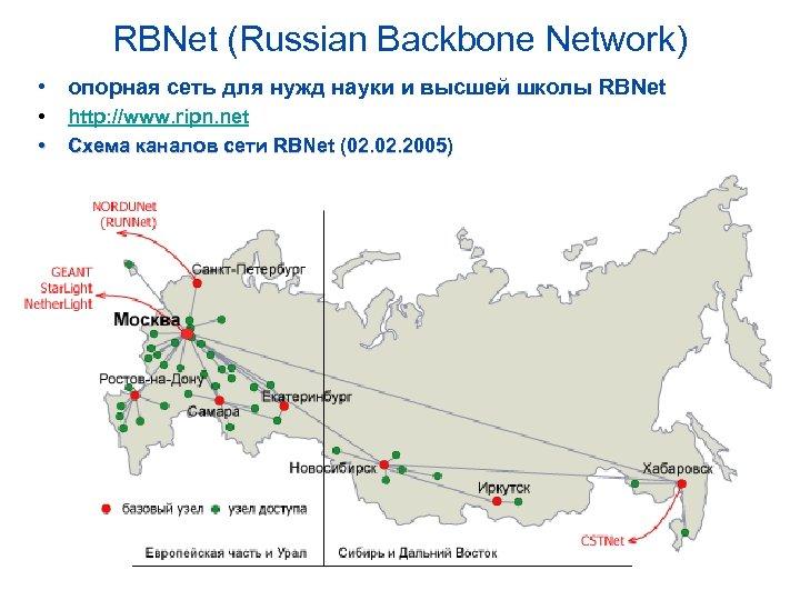 RBNet (Russian Backbone Network) • опоpная сеть для нужд науки и высшей школы RBNet