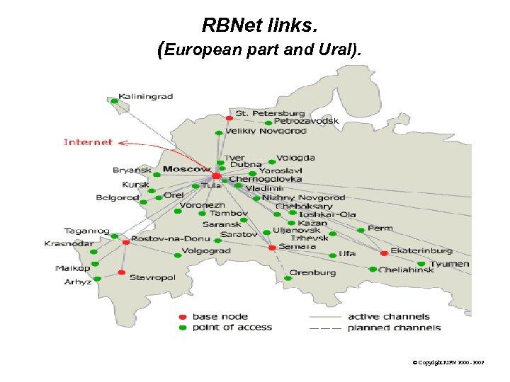 RBNet links. (European part and Ural). © Copyright RIPN 2000 -2002