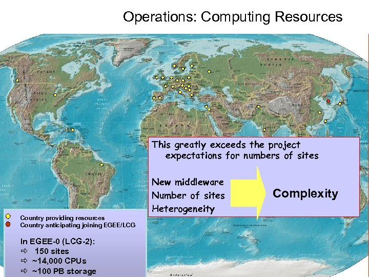 Operations: Computing Resources This greatly exceeds the project expectations for numbers of sites Country