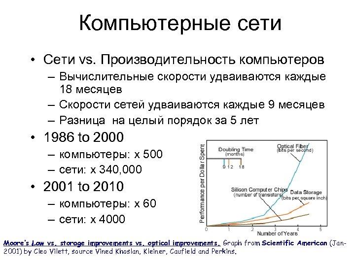 Компьютерные сети • Сети vs. Производительность компьютеров – Вычислительные скорости удваиваются каждые 18 месяцев