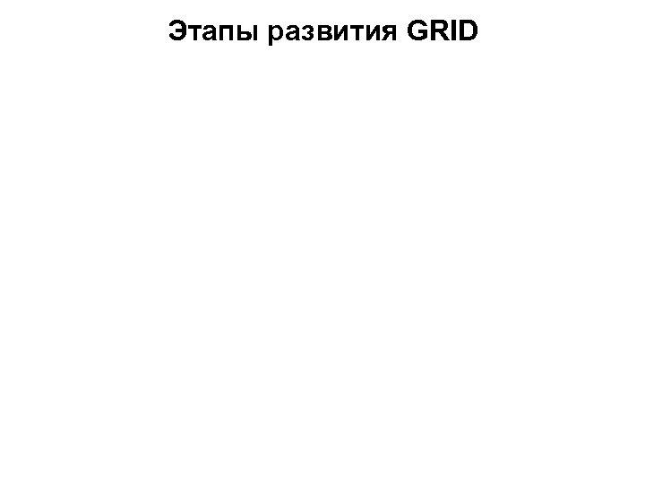 Этапы развития GRID
