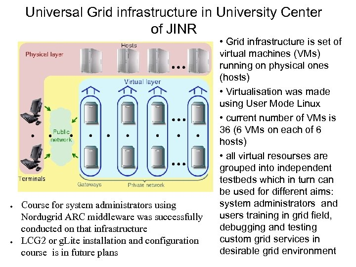 Universal Grid infrastructure in University Center of JINR ● ● Course for system administrators