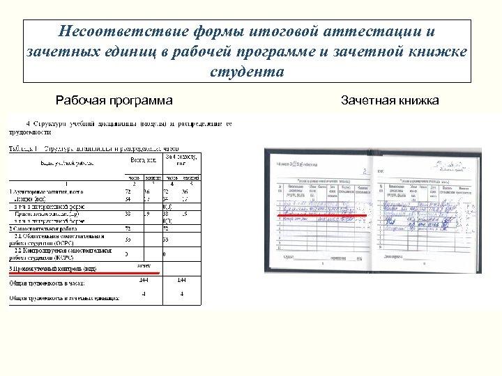 Несоответствие формы итоговой аттестации и зачетных единиц в рабочей программе и зачетной книжке студента