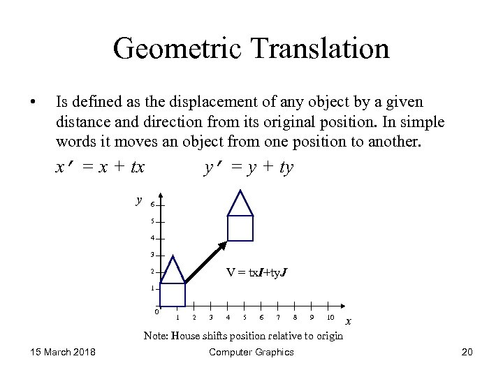Geometric Translation • Is defined as the displacement of any object by a given