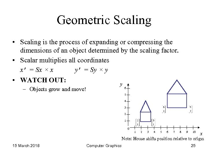 Geometric Scaling • Scaling is the process of expanding or compressing the dimensions of