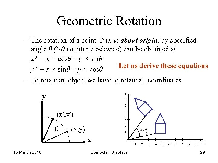 Geometric Rotation – The rotation of a point P (x, y) about origin, by