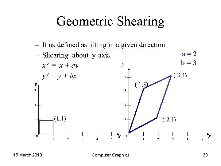 Geometric Shearing – It us defined as tilting in a given direction – Shearing