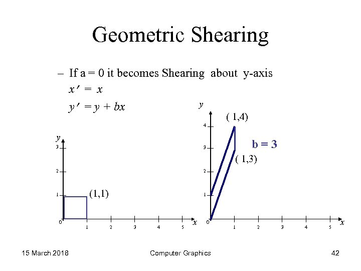 Geometric Shearing – If a = 0 it becomes Shearing about y-axis x' =