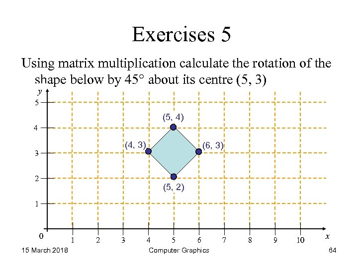 Exercises 5 Using matrix multiplication calculate the rotation of the shape below by 45°