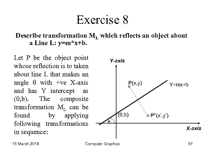 Exercise 8 Describe transformation ML which reflects an object about a Line L: y=m*x+b.