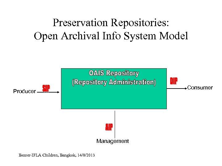 Preservation Repositories: Open Archival Info System Model Consumer Producer Management Besser-IFLA Children, Bangkok, 14/8/2013