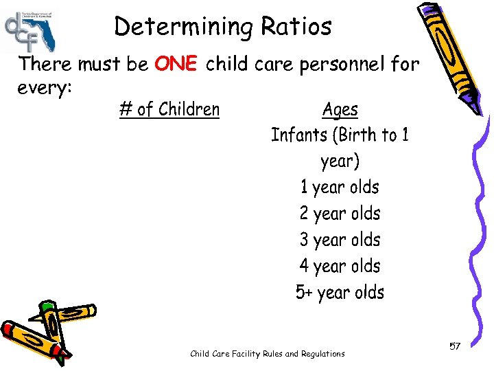 Determining Ratios There must be ONE child care personnel for every: Child Care Facility