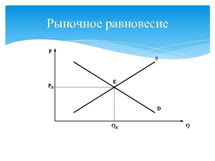 Рыночное равновесие P S PE E D QE Q