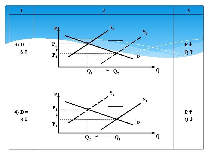 1 2 S 1 P 3) D = Sh S 2 P 1 P