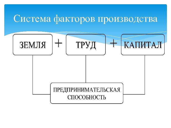 Система факторов производства