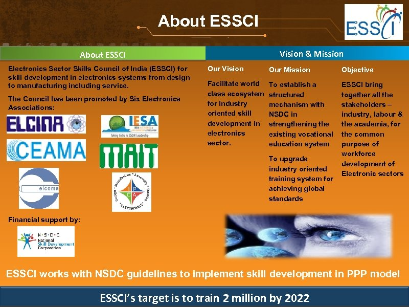 About ESSCI Vision & Mission About ESSCI Electronics Sector Skills Council of India (ESSCI)