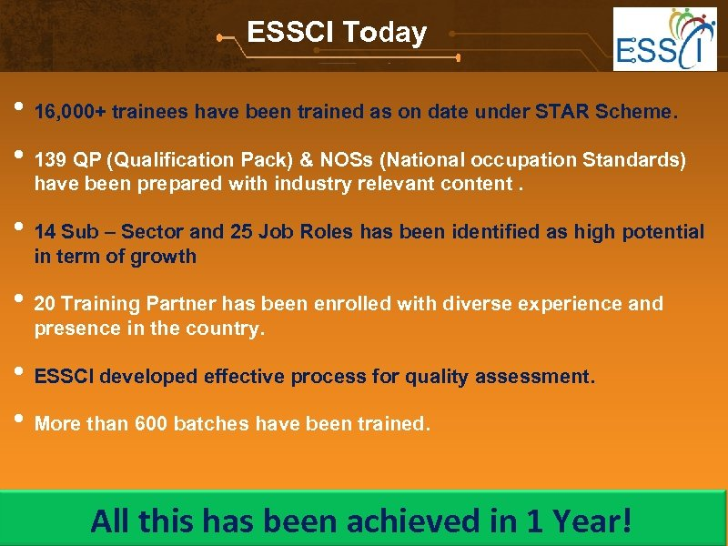 ESSCI Today • 16, 000+ trainees have been trained as on date under STAR