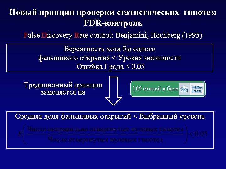 Новый принцип проверки статистических гипотез: FDR-контроль False Discovery Rate control: Benjamini, Hochberg (1995) Вероятность