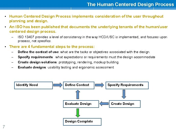 The Human Centered Design Process • Human Centered Design Process implements consideration of the