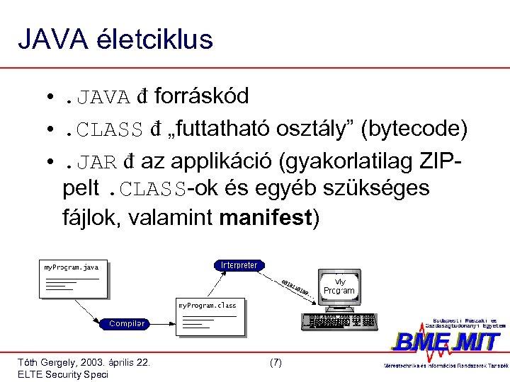 """JAVA életciklus • . JAVA đ forráskód • . CLASS đ """"futtatható osztály"""" (bytecode)"""