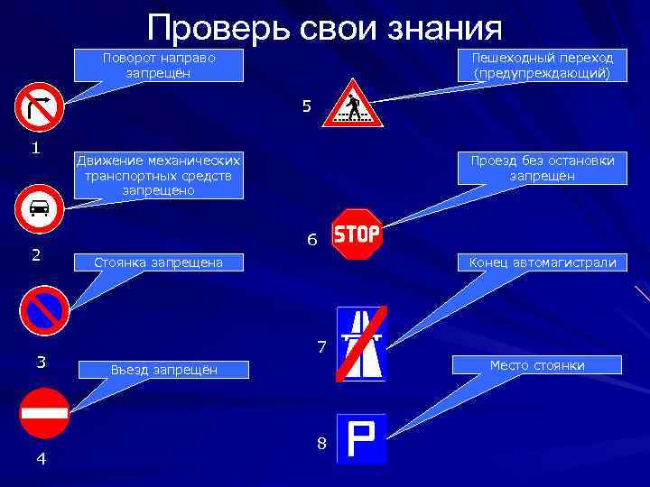 Проверь свои знания Поворот направо запрещён Пешеходный переход (предупреждающий) 5 1 2 3 4