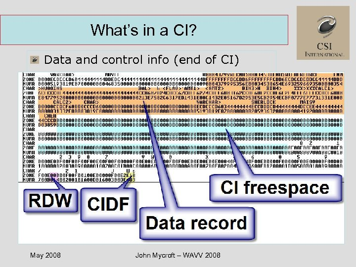 What's in a CI? Data and control info (end of CI) May 2008 John