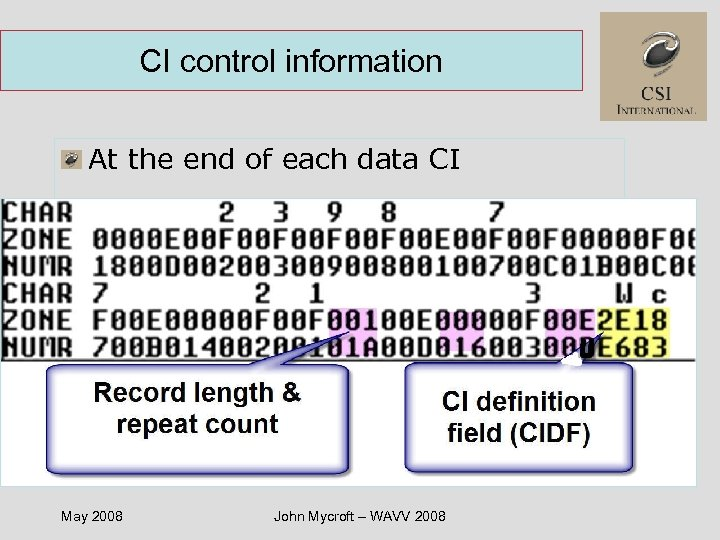 CI control information At the end of each data CI May 2008 John Mycroft