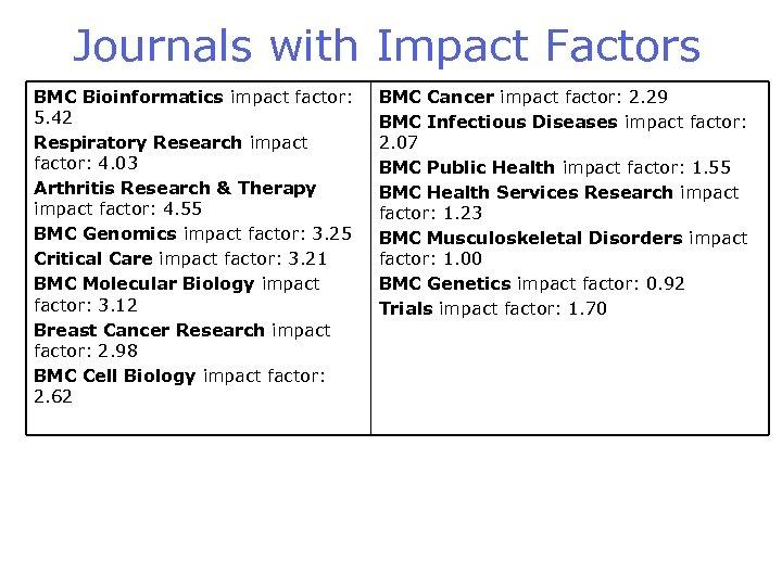 Journals with Impact Factors BMC Bioinformatics impact factor: 5. 42 Respiratory Research impact factor: