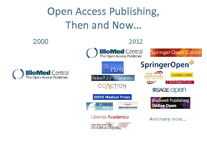 Open Access Publishing, Then and Now… 2000 2012 And many more…