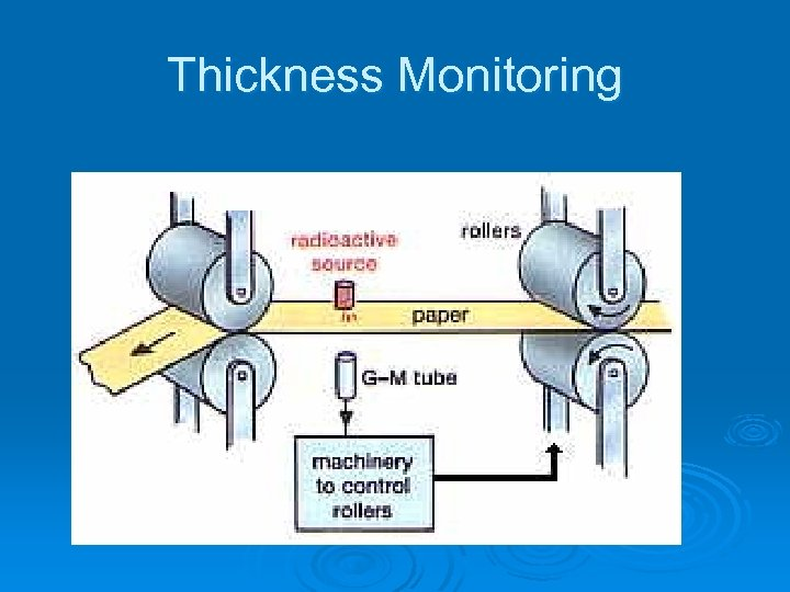 Thickness Monitoring