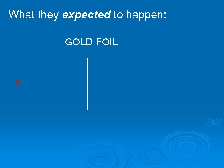 What they expected to happen: GOLD FOIL