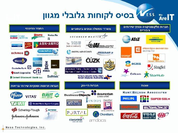 בסיס לקוחות גלובלי מגוון