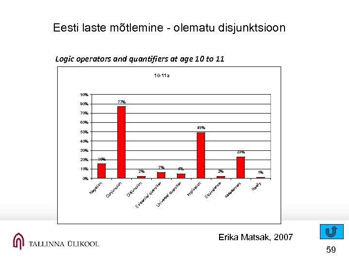 Eesti laste mõtlemine olematu disjunktsioon Logic operators and quantifiers at age 10 to 11