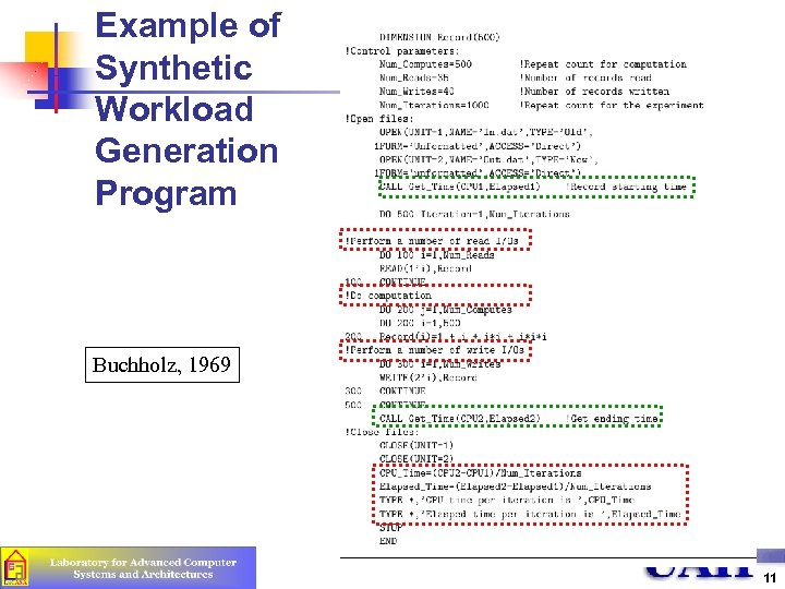 Example of Synthetic Workload Generation Program Buchholz, 1969 11