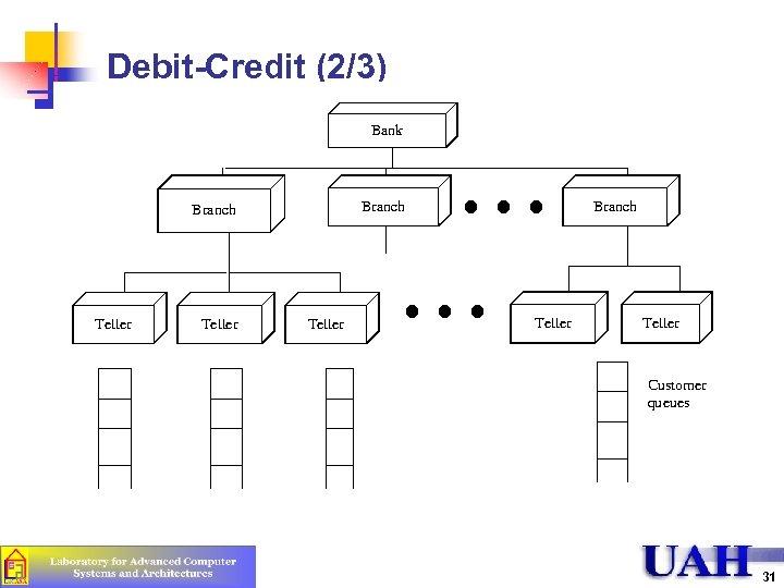 Debit-Credit (2/3) 31