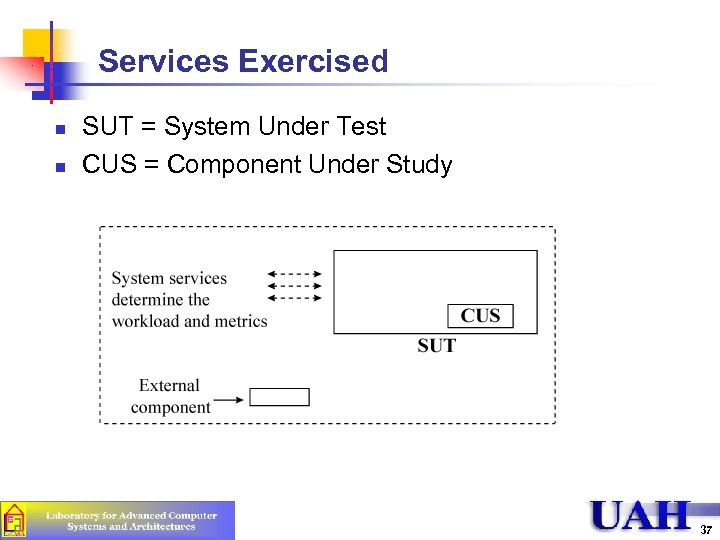 Services Exercised n n SUT = System Under Test CUS = Component Under Study