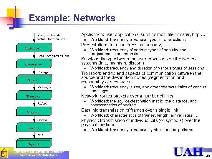 Example: Networks n Application: user applications, such as mail, file transfer, http, … n