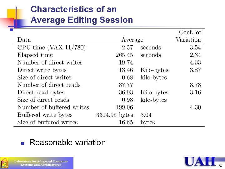 Characteristics of an Average Editing Session n Reasonable variation 57